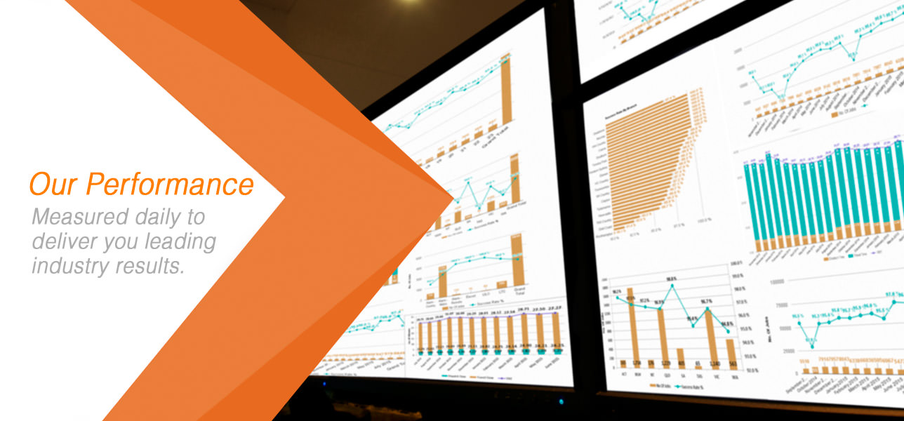 Measured daily to deliver you leading industry results
